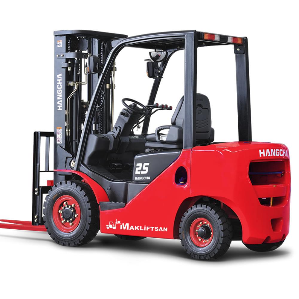 Manisa Forklift Kiralama